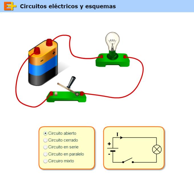 Circuito Electrico Basico : Qué es la conductividad eléctrica circuitos eléctricos