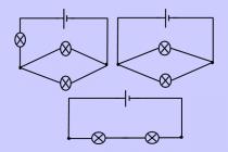 Circuitos eléctricos y sus magnitudes características