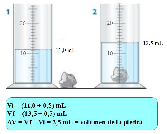 Que es el volumen en forex