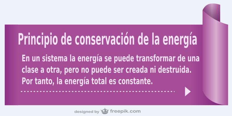 Resultado de imagen para conservacion de la energia