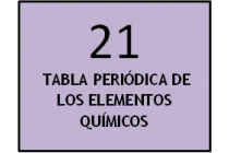 Tabla Periódica de los elementos químicos