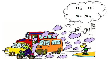 Oxidos Gases