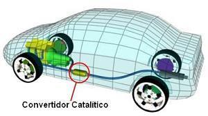 Auto Convertidor