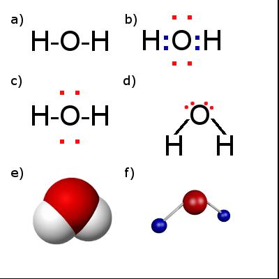 ModQui1BD: Representando a una molécula de agua